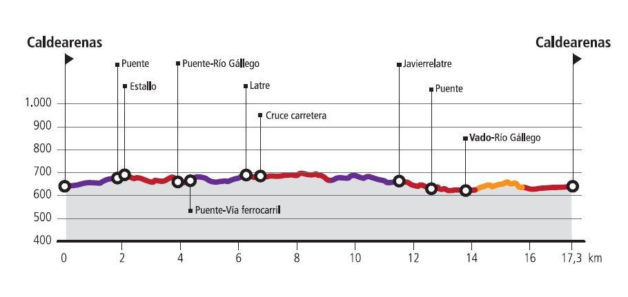 R16- route profil