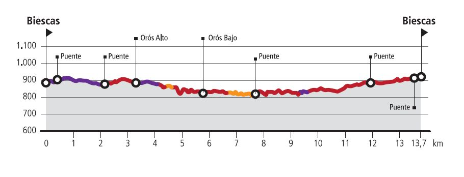 R21 Mountain Bike Profile