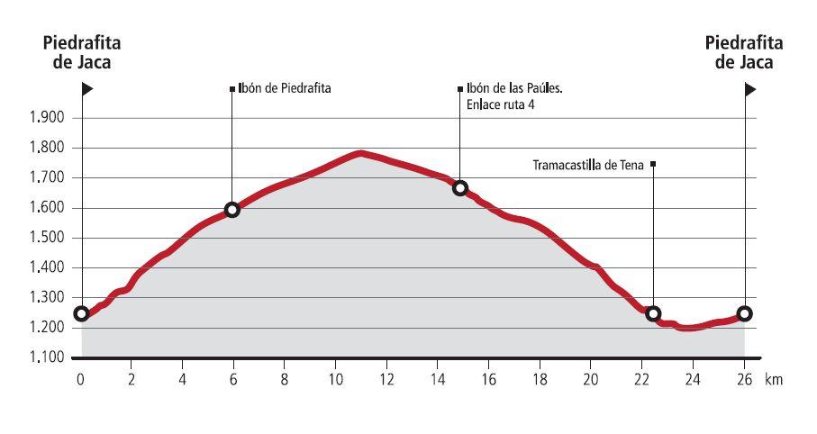R3 Mountain Bike Profile