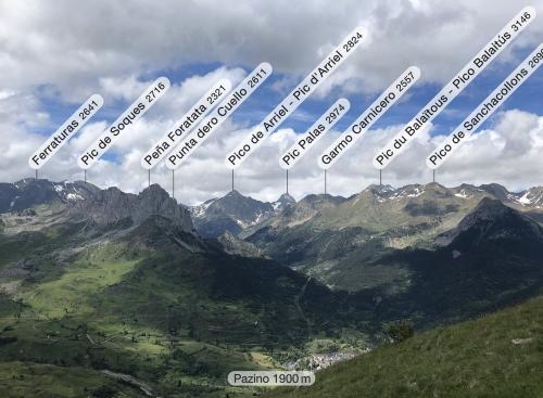 The peaks looking north from the summit - made with the excellent PeakFinder app